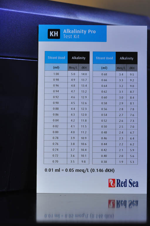 Reef Addicts Product Review Red Sea S Reef Foundation Pro Test Kit